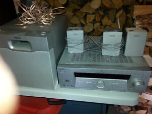 Sony AM/FM Receiver Dolby Digital Surround Sound