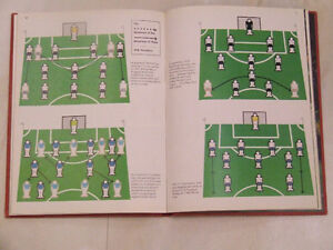 1979 book: Soccer Tactics by David Brenner