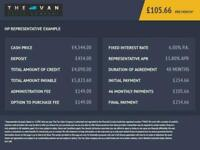 2012 Vauxhall Combo 1.2 2000 L1H1 CDTI S/S ECOFLEX 90 BHP PANEL VAN PANEL VAN Di
