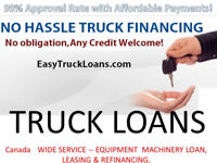 99% APPROVAL RATE-EASY APPLICATION-LOWEST INTEREST RATES-