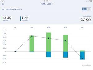 Quickbooks pour votre comptabilité-Quickbooks accounting