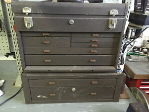 Kennedy Machinist tool box