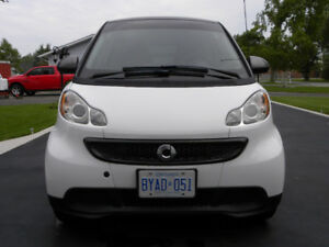 LAST CHANCE!  2015  Smart Car, Like new Condition, Low Kms.