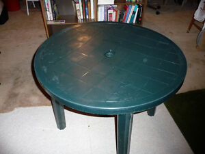 Patio Umbrella Round Table.
