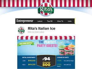 RITA'S Italian Ice - Franchise Area Development Opportunity Kitchener / Waterloo Kitchener Area image 8
