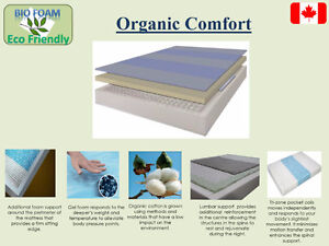 *Queen &*King Mattress orBoxsprings! NO TAX! GO TO: 21 SOUTHDALE London Ontario image 9