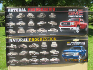 PROGRESSION OF THE TRUCK.GMC AND CHEVROLET.