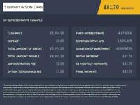 2014 Citroen C1 1.0 EDITION 3d 67 BHP Hatchback Petrol Manual