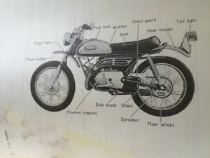 1971 Yamaha Mini Enduro JT2 60 Service Manual Regina Regina Area image 3