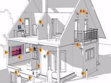 ELECTRICIAN House Fitter/Maintenance Croydon Burwood Area Preview