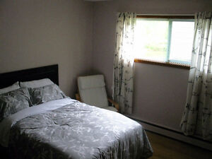 Rooms available for short term rental near Health Science Centre