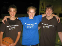 Overnight Basketball Camp