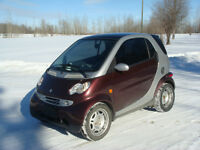 2006 Smart Fortwo Two Door Coupe (2 door)