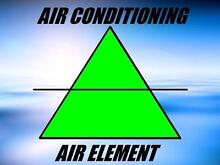AIR CONDITIONING SPLIT SYSTEMS  SUPPLY & INSTALLATION Joondalup Joondalup Area Preview
