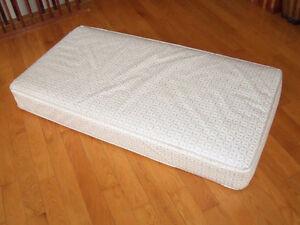 Matelas de bassinette plastifié
