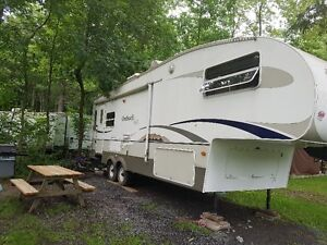 5th wheel Outback