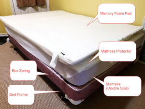 Bed frame + Mattress (double size) + many things for sale