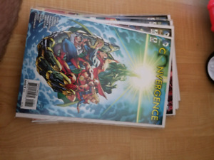 Dc convergence issue 0-8