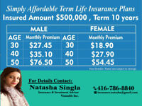 Lowest Term Insurance Plans for Men and Women