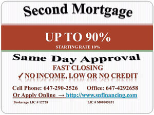 10%,20%Down Payment? 1st, 2nd or 3rd Mortgage?