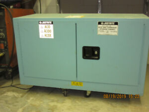 **SAFETY CABINET**