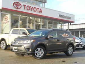 2015 Toyota RAV4 LE Upgrade AWD Package