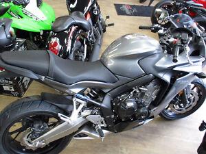 2015 Honda CBR 650F
