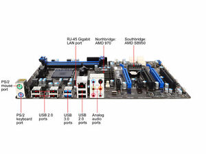 New AMD FX  AM3+ Motherboard