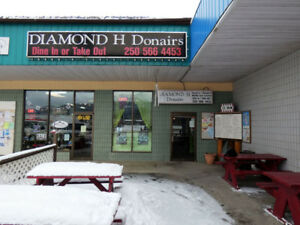 Retail Space for Rent in Valemount BC