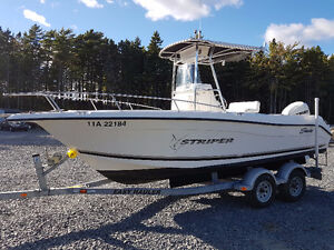 2002 Seaswirl Striper 2101 CC   - SOLD -