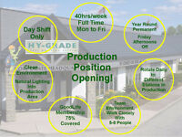 Production - Sheet Metal Fabricator Position Available