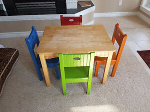 Solid Wood Table & Colored Chairs for Small Kids