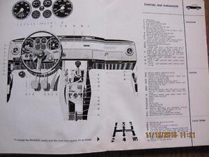 1972 Alfa Romeo 2000 Spider Veloce Owners Manual Sarnia Sarnia Area image 5