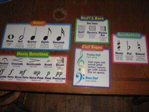 Teacher Supplies - Music Classroom Posters