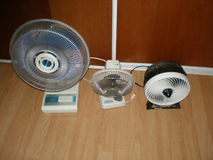 fans London Ontario image 1