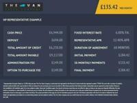 2017 Fiat Doblo 1.3 16V TECNICO MULTIJET 90 BHP PANEL VAN PANEL VAN Diesel Manua