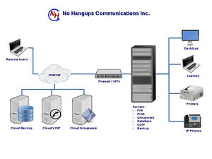 Information Technology - Business and Residential Kitchener / Waterloo Kitchener Area image 2