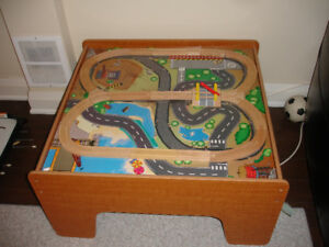 Table for Train Set