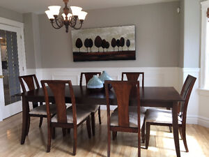 Buy And Sell Furniture In Victoria Buy Amp Sell Kijiji Classifieds Page 2