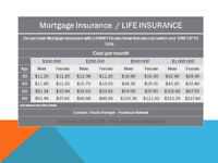 Mortgage/Life Insurance - non-medical available - LOW Rates