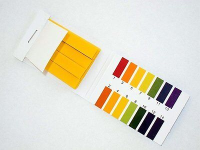 1-14 pH paper for body, soil, water, urine, saliva. 80 strips. FREE S&H