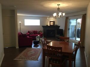 Furnished 2 bedrooms condo in Signal Hills SW for rent $1500