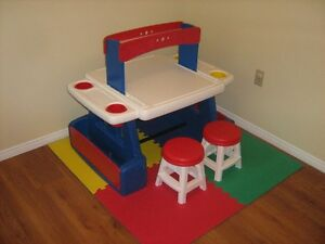 STEP 2 Activity Table