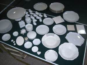 Porcelain for China Painting