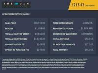 2016 Vauxhall Vivaro 1.6 2700 L1H1 CDTI P/V SPORTIVE ECOFLEX S/S 118 BHP PANEL V
