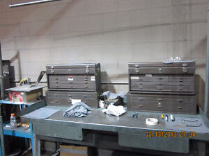supplies for mould finishing Windsor Region Ontario image 1