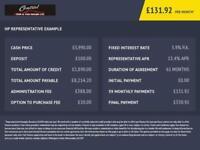 MINI COOPER 1.6 SPORT + AERO CHILLI PACKS FINANCE PARTX