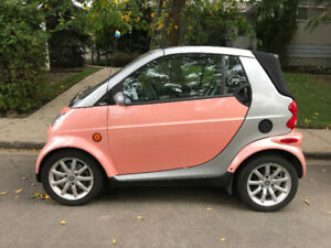 2006 Smart Fortwo Cabriolet Coupe (2 door)