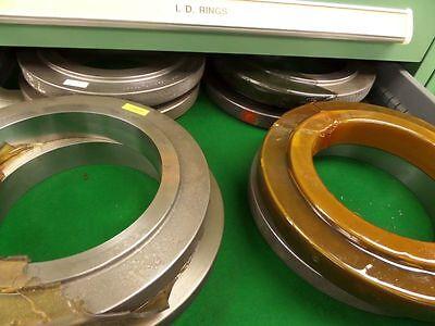 Bore Gage Setting Ring Master Gage Gauge Federal Glastonbury Xx - X 8 - 9