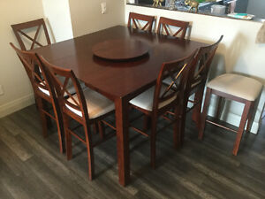 Dining tables sets